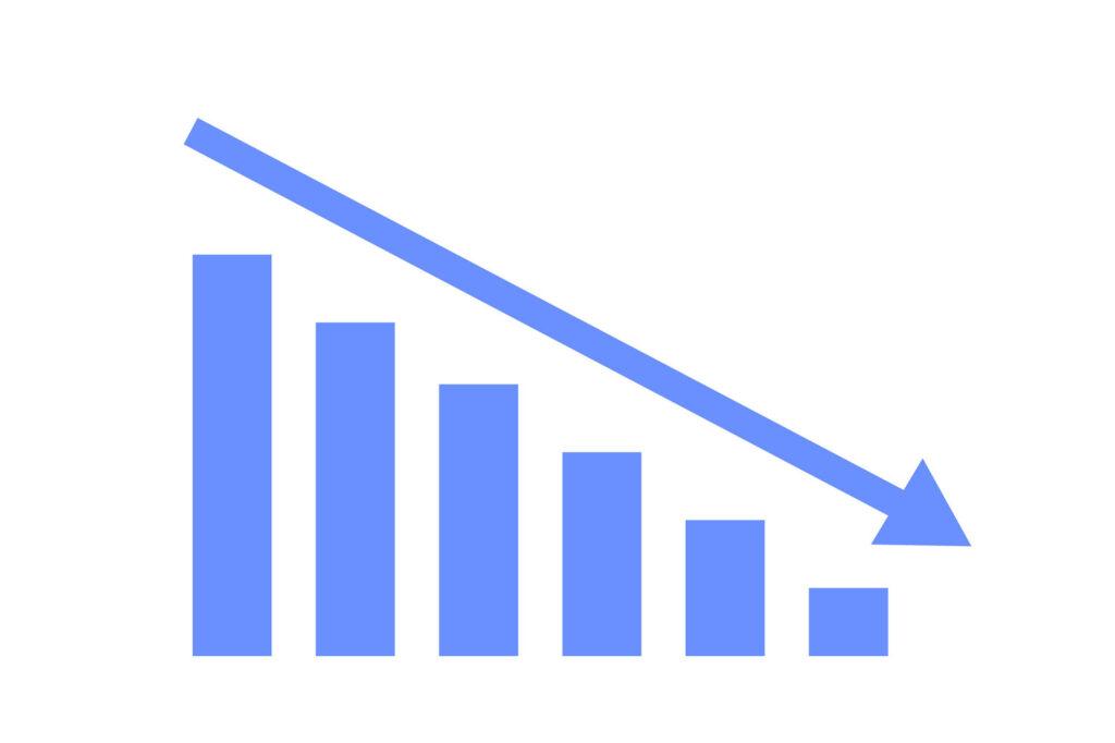 下がっているグラフ